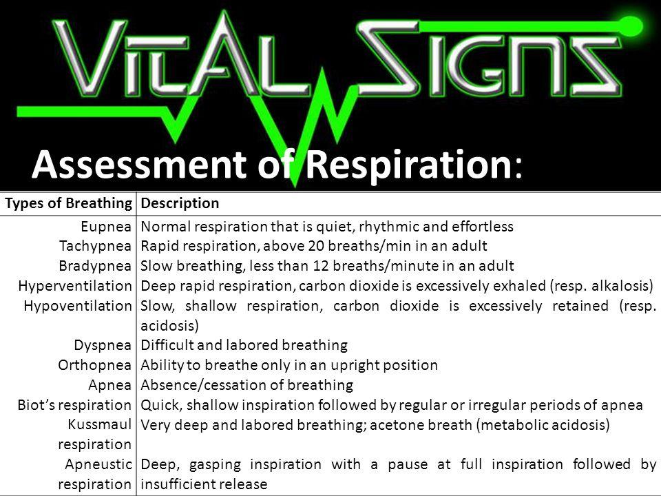 Assessment of Respiration: