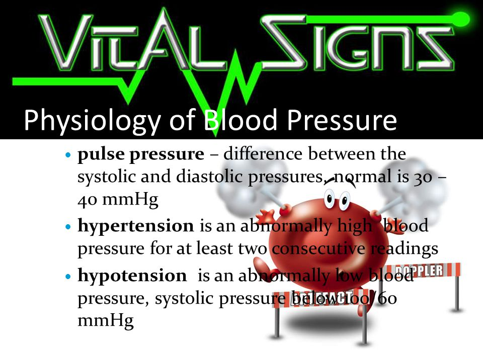 Physiology of Blood Pressure