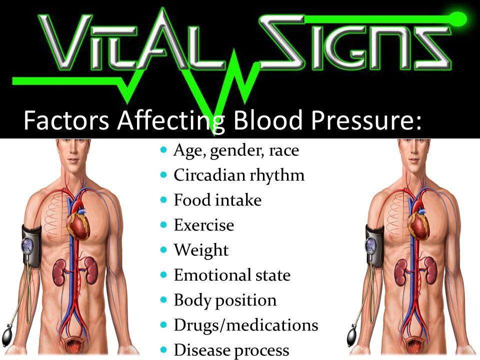 Factors Affecting Blood Pressure: