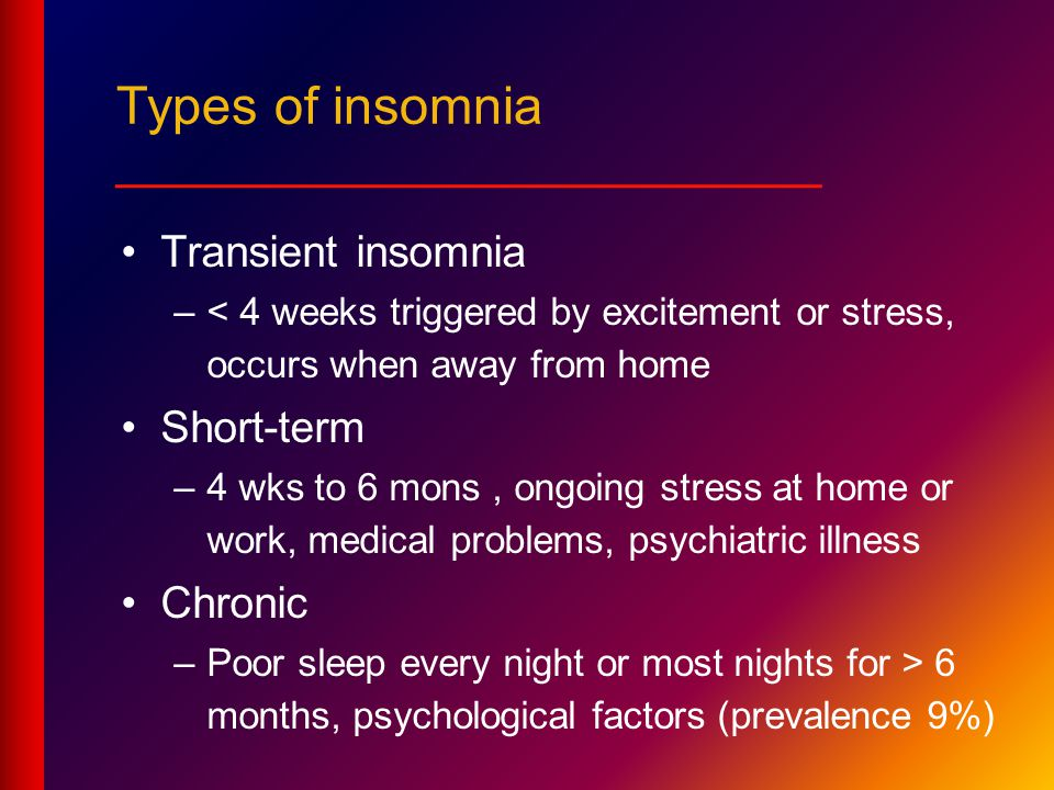 Types of insomnia ________________________