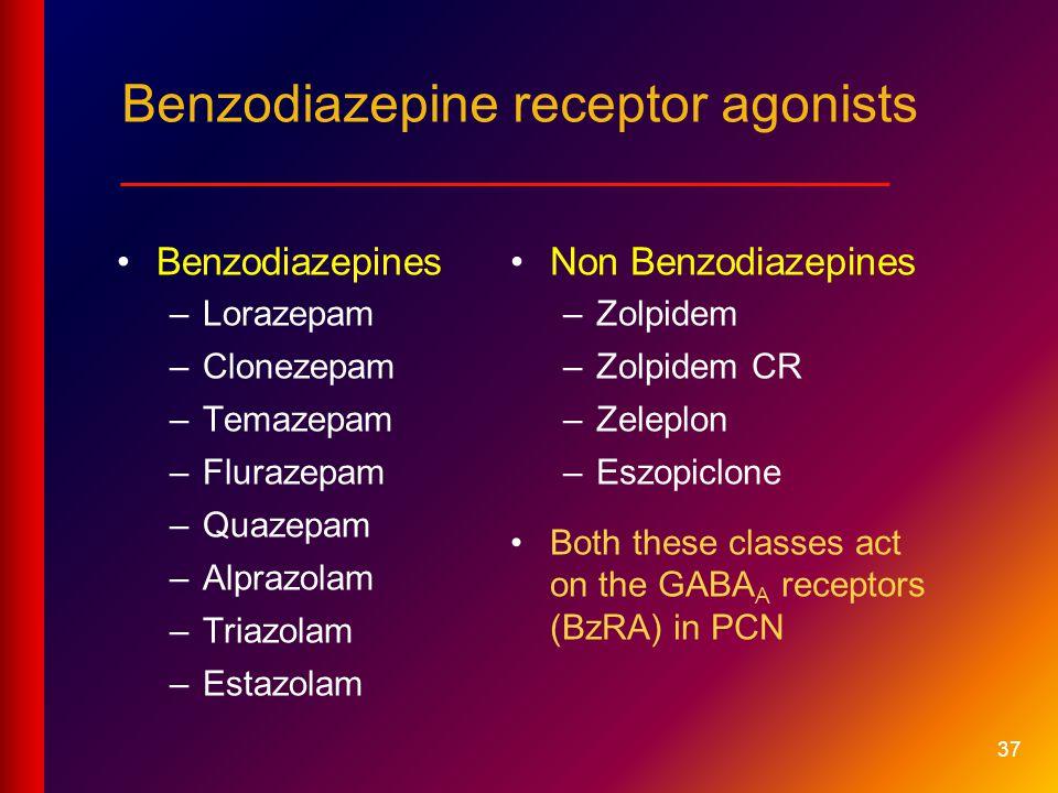 Benzodiazepine receptor agonists __________________________
