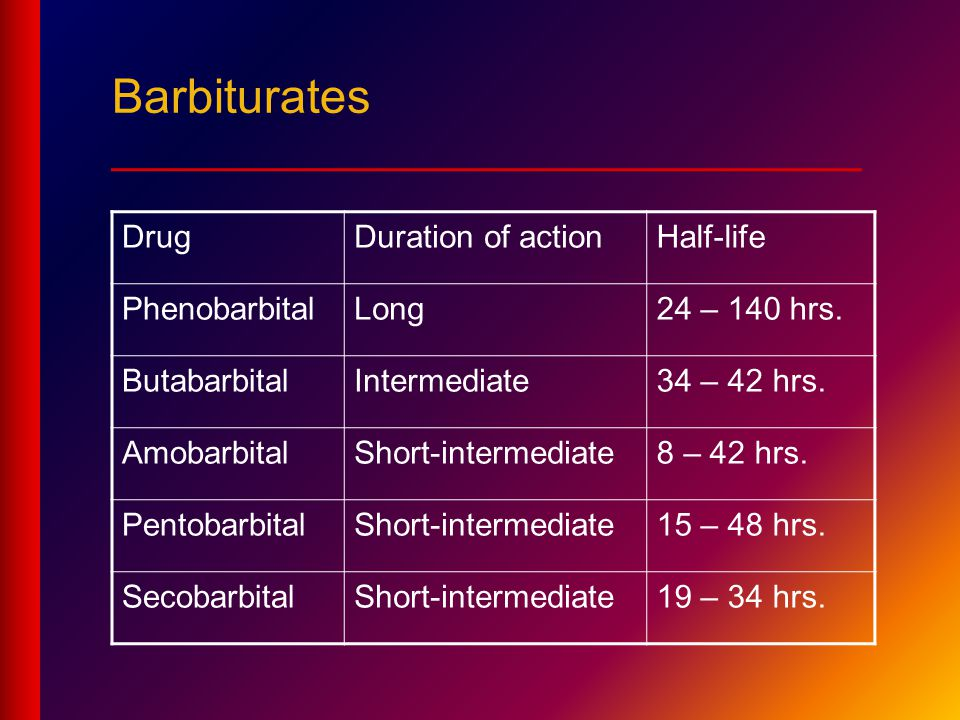 Barbiturates ____________________________