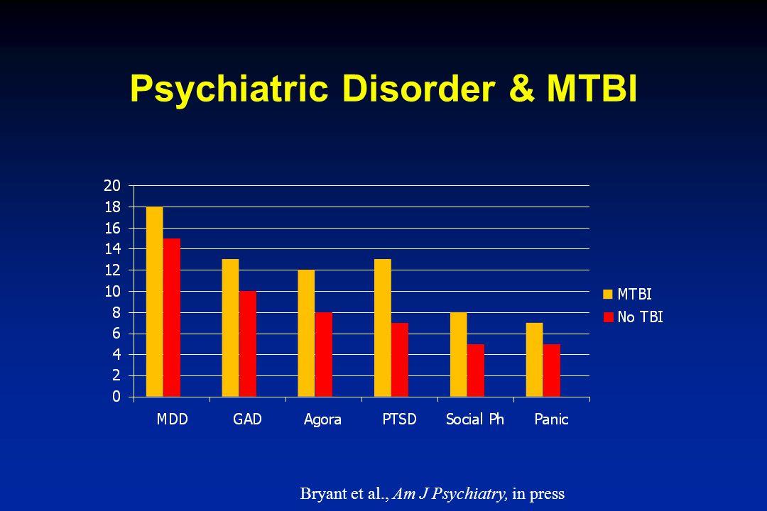 Psychiatric Disorder & MTBI