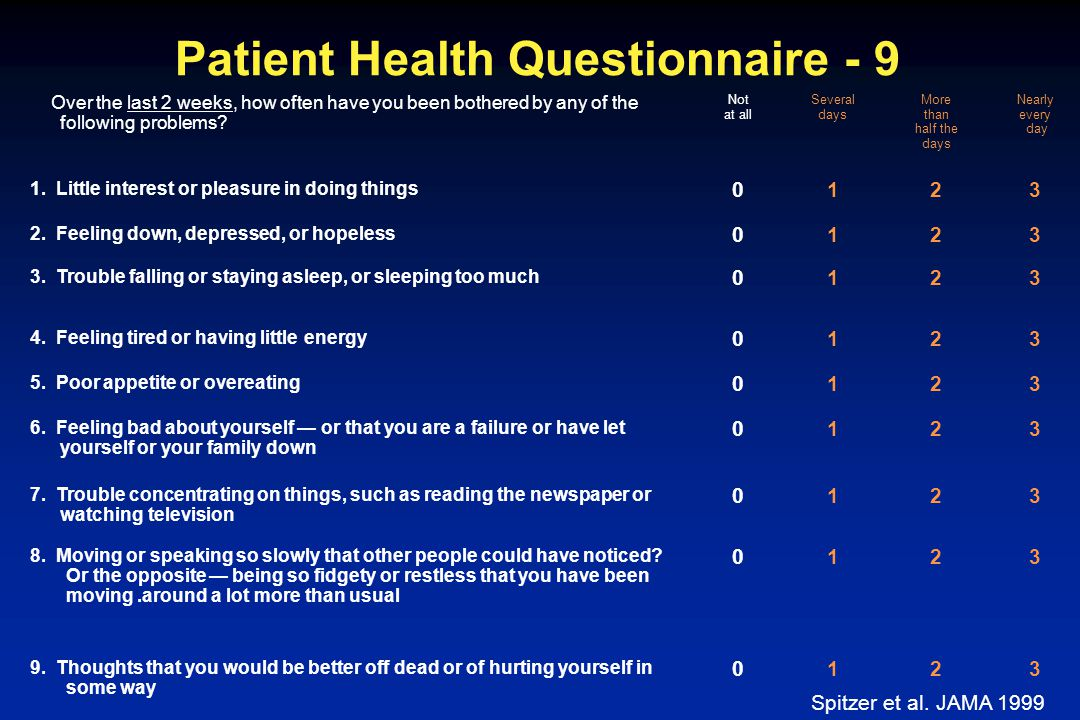 Patient Health Questionnaire - 9