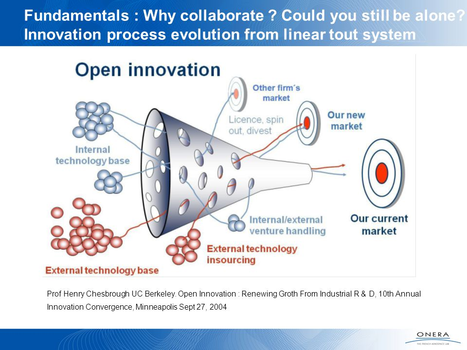 Fundamentals : Why collaborate Could you still be alone