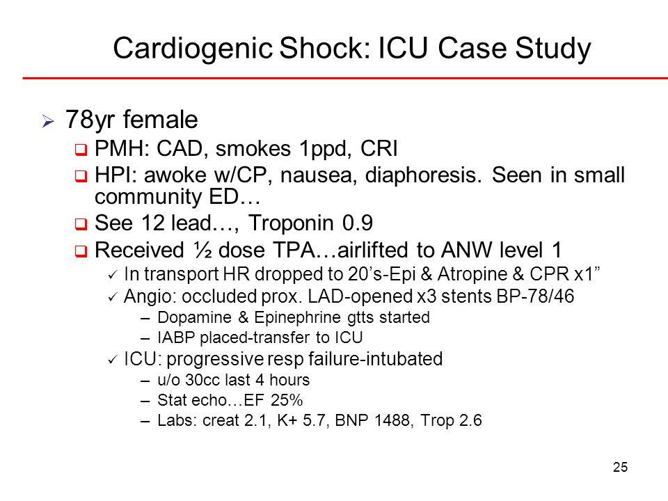 Cardiogenic Shock: ICU Case Study