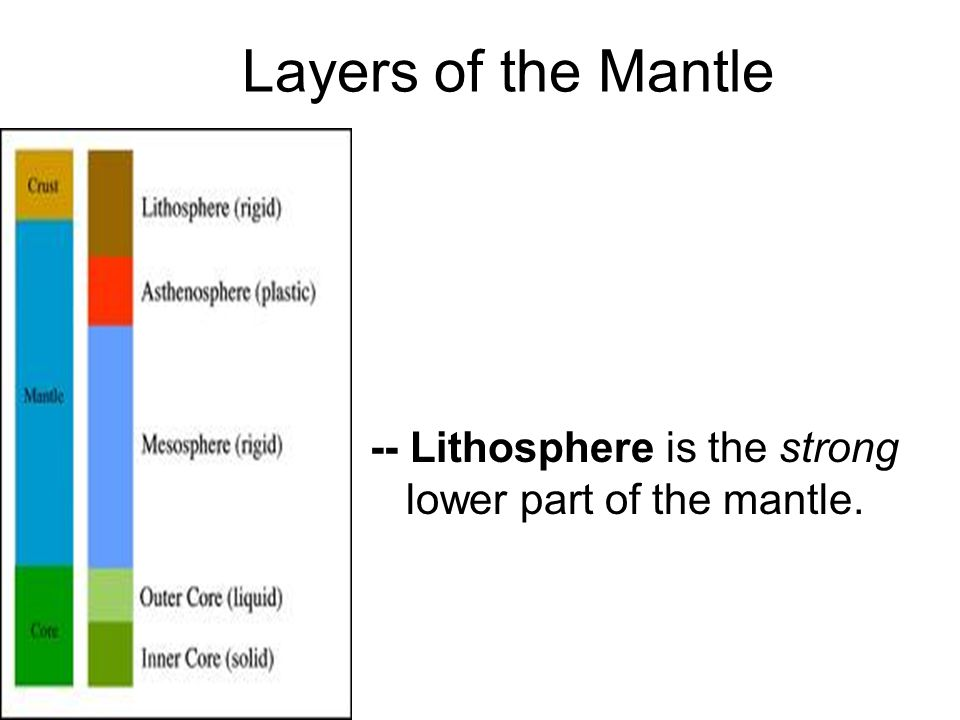 Layers of the Mantle -- Lithosphere is the strong lower part of the mantle.