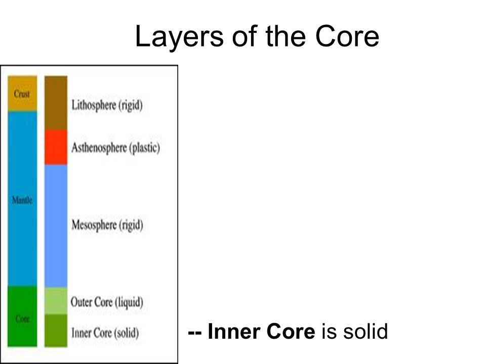 Layers of the Core -- Inner Core is solid