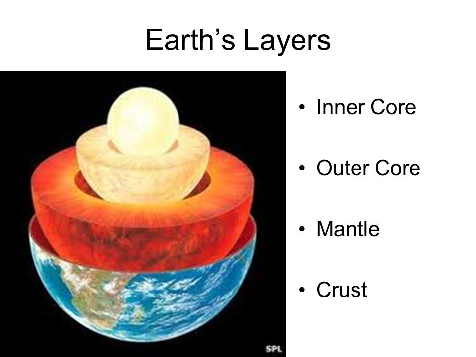 Earth's Layers Inner Core Outer Core Mantle Crust