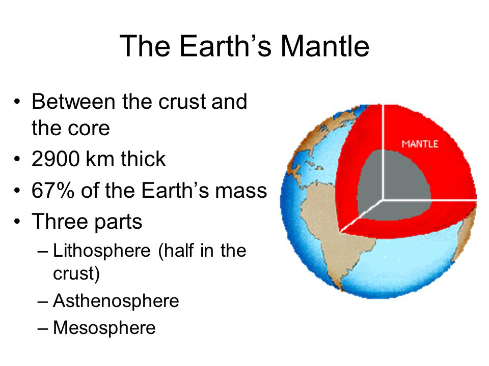 The Earth's Mantle Between the crust and the core 2900 km thick