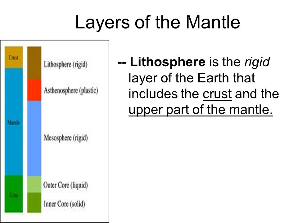 Layers of the Mantle -- Lithosphere is the rigid layer of the Earth that includes the crust and the upper part of the mantle.