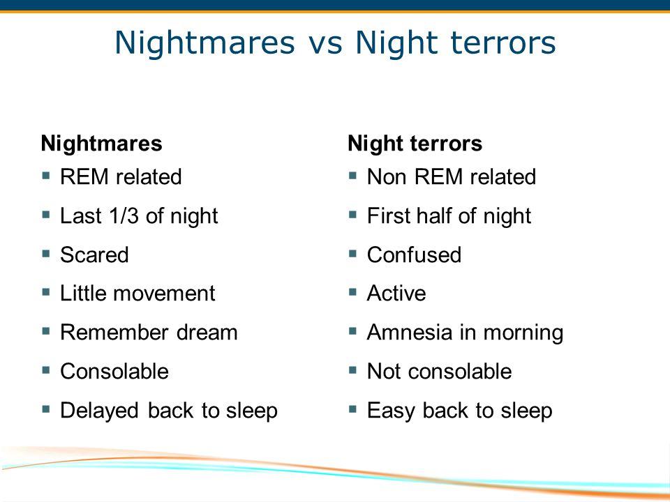 Nightmares vs Night terrors