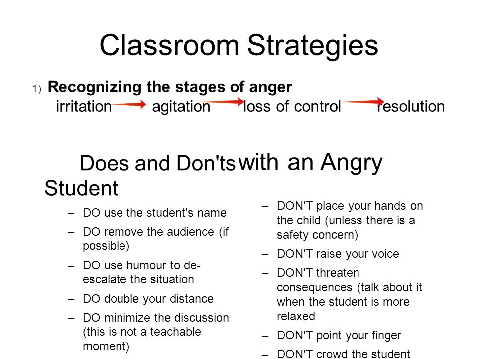 Classroom Strategies with an Angry Does and Don ts Student
