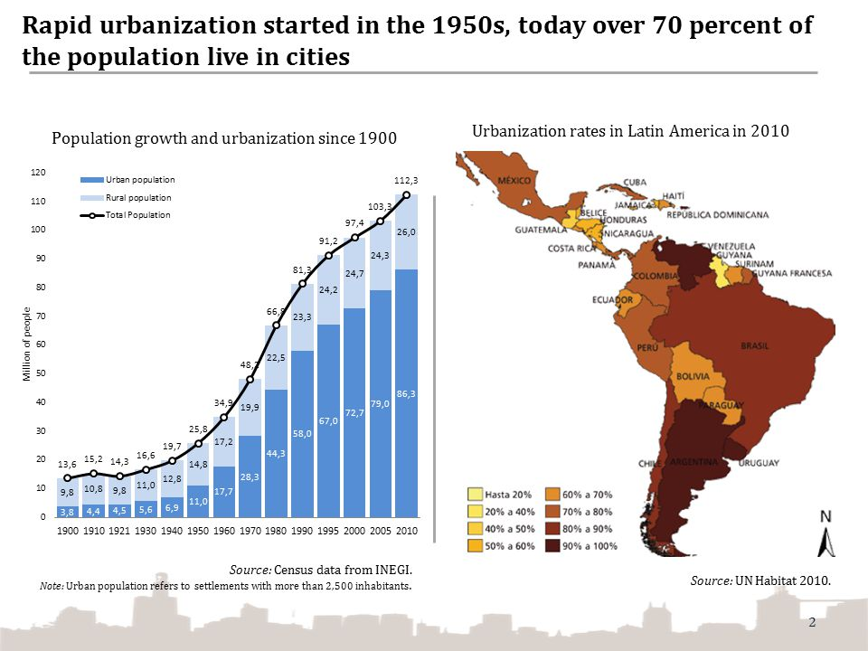urbanization in latin america Which of the following is not an effect of urbanization in latin america a the growth of cities has been unplanned, so governments cannot provide services for all.