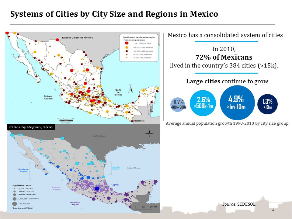 Systems of Cities by City Size and Regions in Mexico