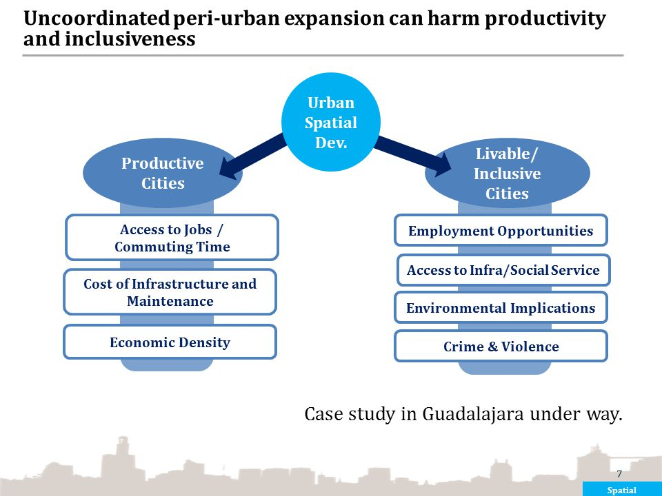 Uncoordinated peri-urban expansion can harm productivity and inclusiveness