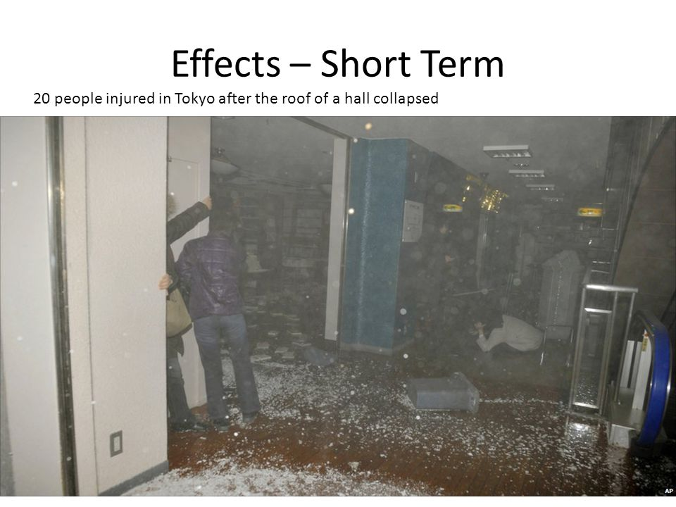 Effects – Short Term 20 people injured in Tokyo after the roof of a hall collapsed