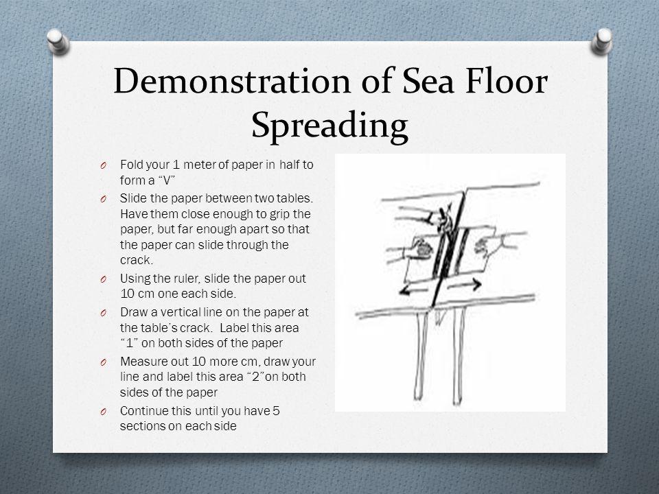 Demonstration of Sea Floor Spreading