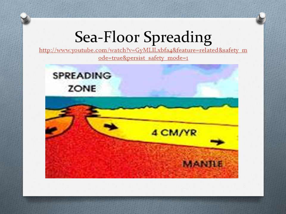 Sea-Floor Spreading http://www. youtube. com/watch