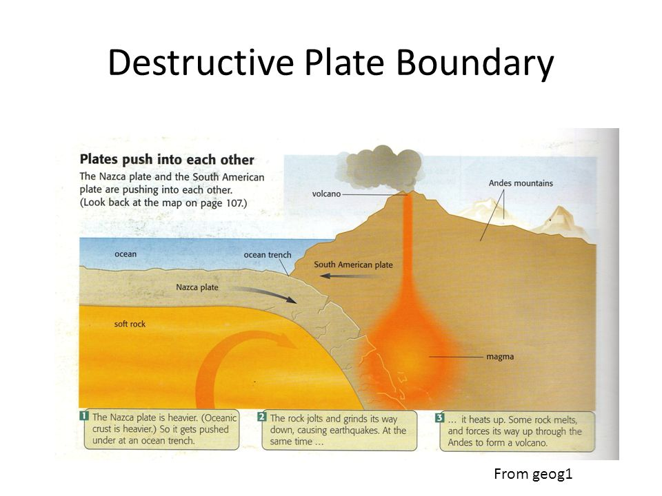 Bbc bitesize ks2 geography volcanoes and gases mandegarfo bbc bitesize ks2 geography volcanoes and gases ccuart Gallery