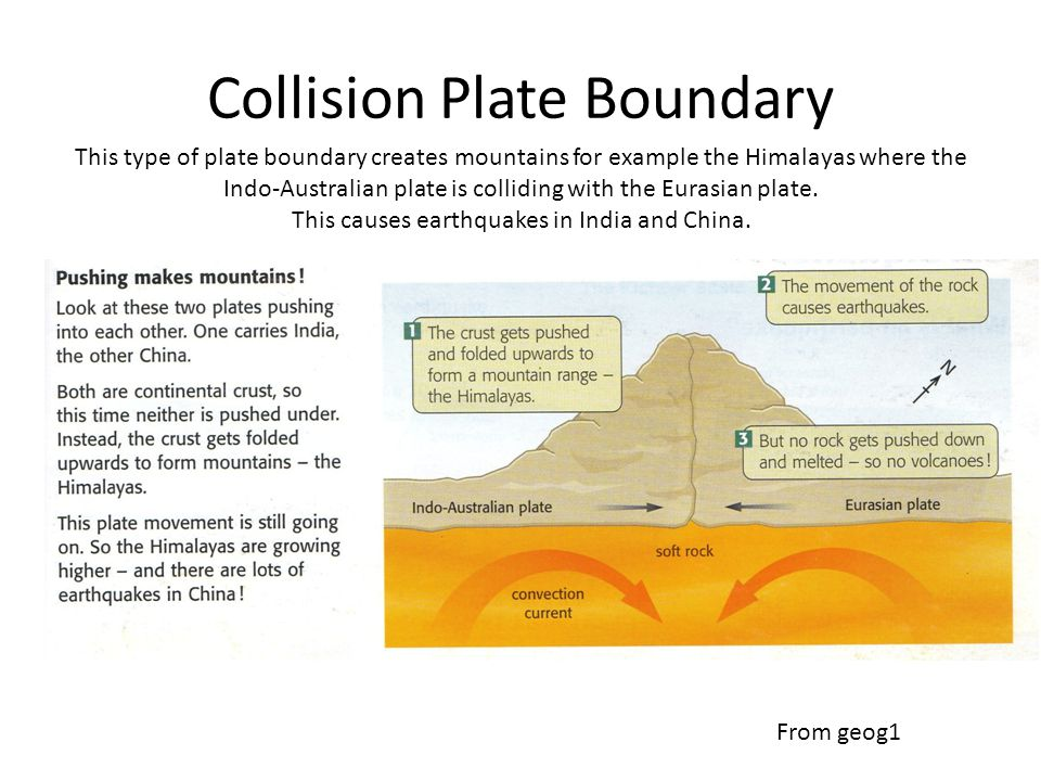 Collision Plate Boundary