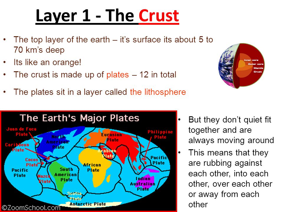 Layer 1 - The Crust The top layer of the earth – it's surface its about 5 to 70 km's deep. Its like an orange!