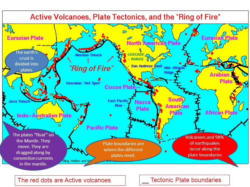 The red dots are Active volcanoes __ Tectonic Plate boundaries