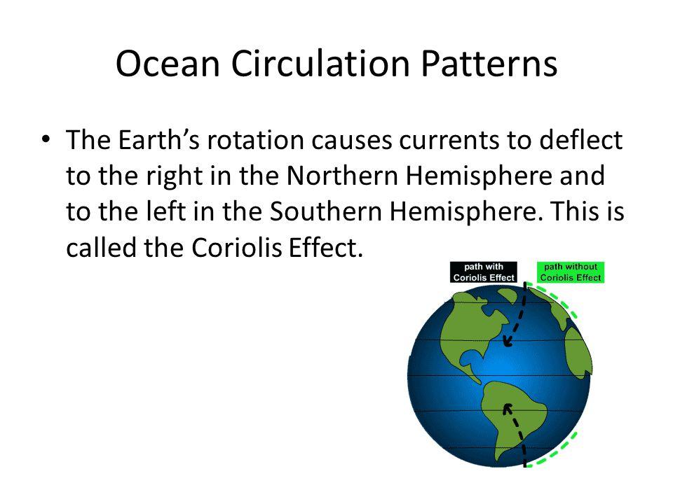 Ocean Circulation Patterns