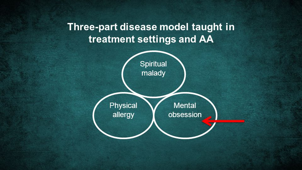 Three-part disease model taught in treatment settings and AA