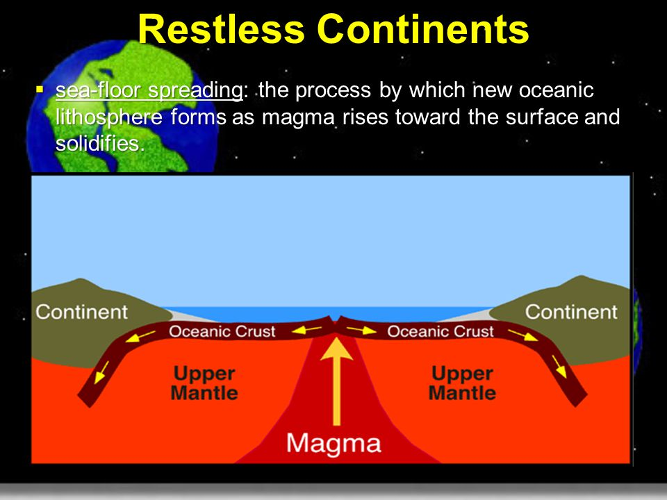 Restless Continents sea-floor spreading: the process by which new oceanic lithosphere forms as magma rises toward the surface and solidifies.
