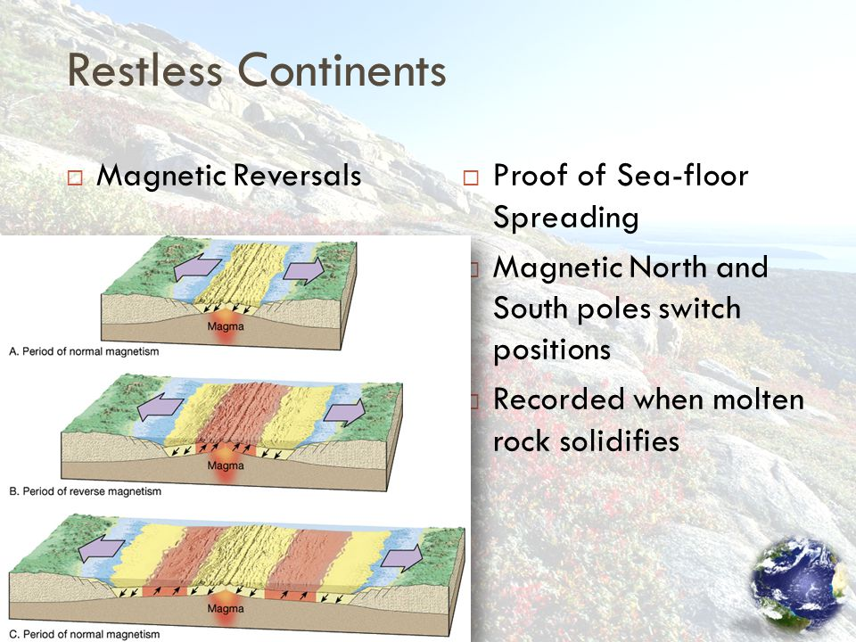 Restless Continents Magnetic Reversals Proof of Sea-floor Spreading