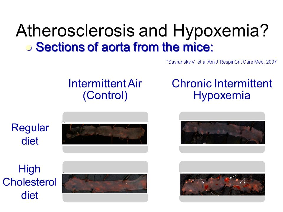 Atherosclerosis and Hypoxemia