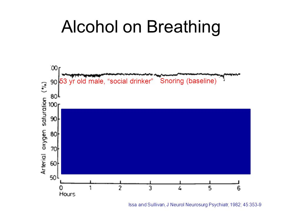 Alcohol on Breathing 53 yr old male, social drinker