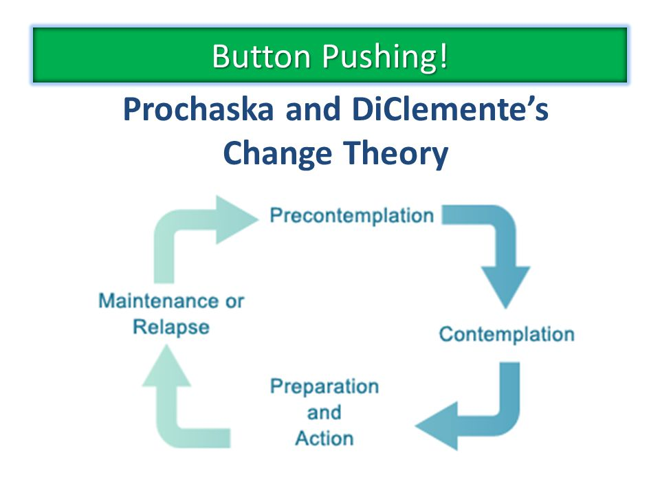 Prochaska and DiClemente's