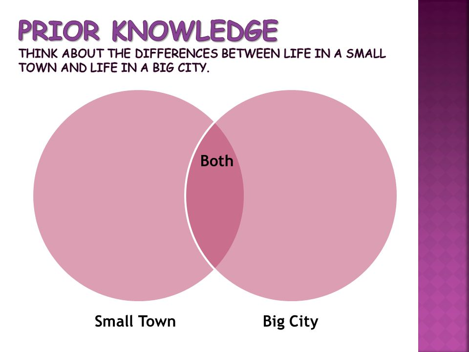 Prior Knowledge Think about the differences between life in a small town and life in a big city.