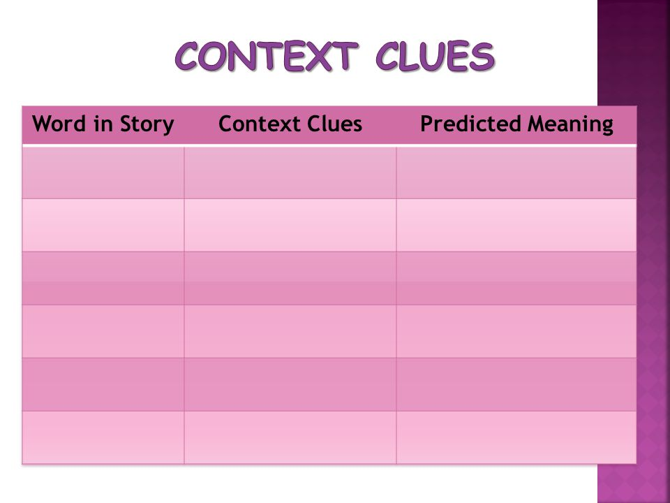 Context Clues Word in Story Context Clues Predicted Meaning