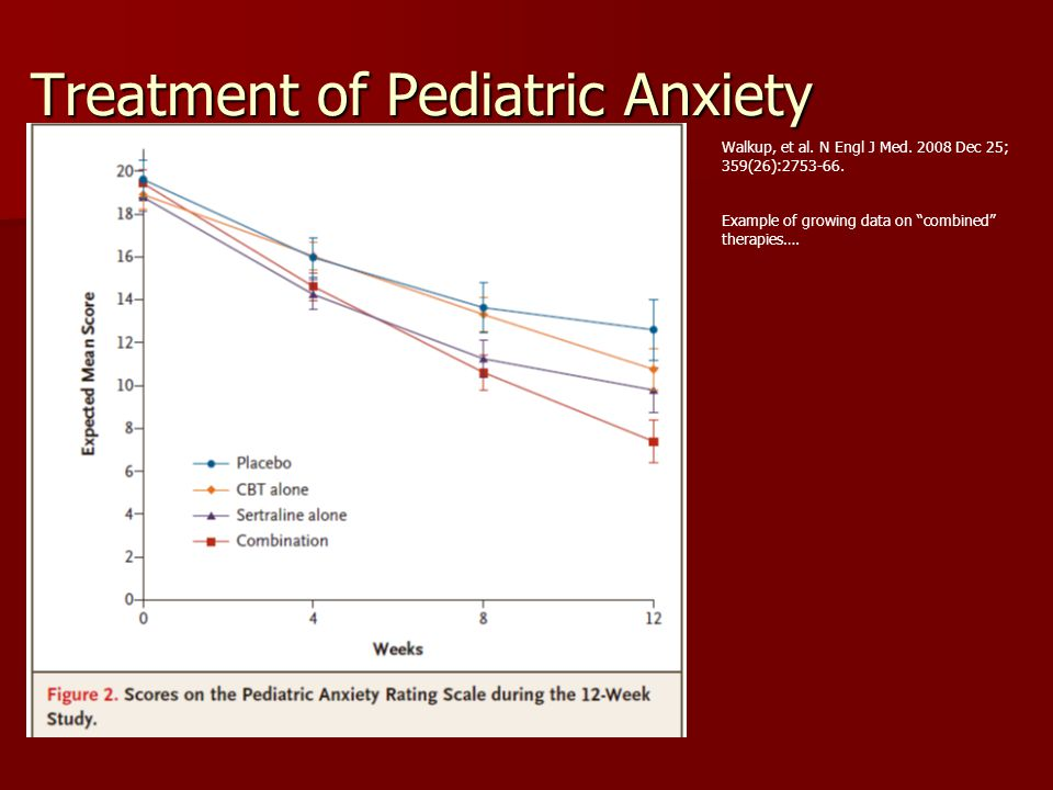 Treatment of Pediatric Anxiety
