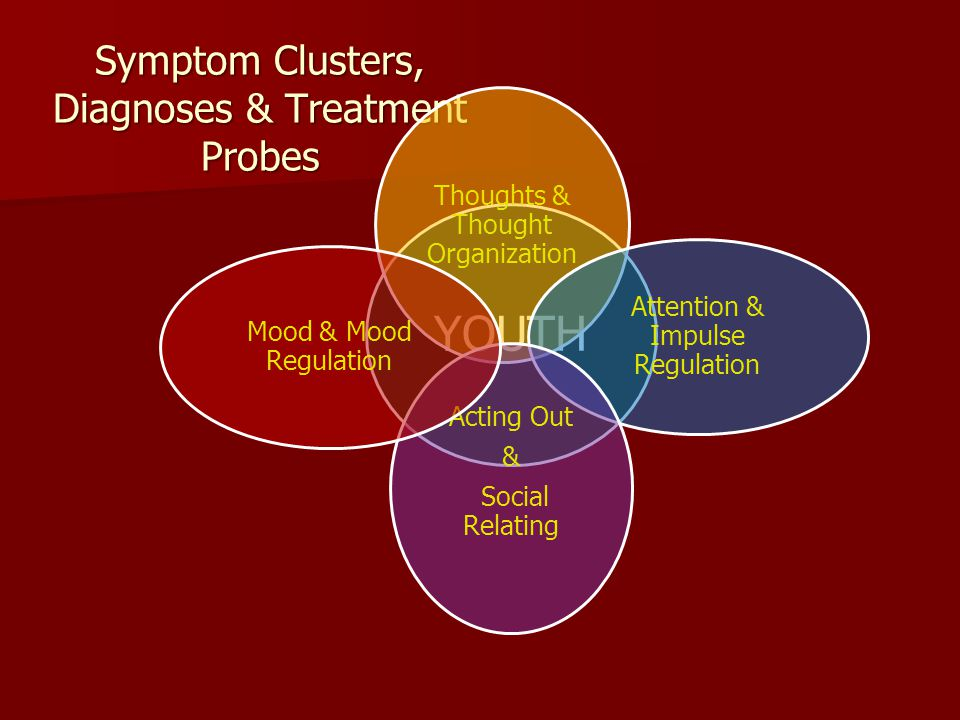 Symptom Clusters, Diagnoses & Treatment Probes