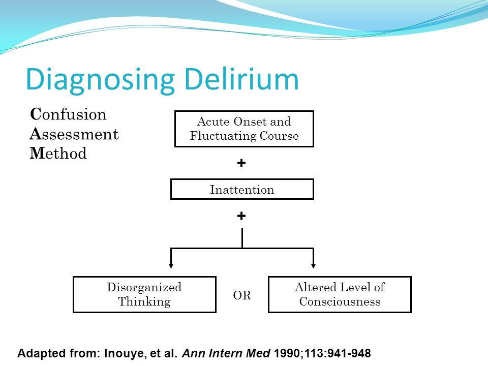 Diagnosing Delirium Confusion Assessment Method + +