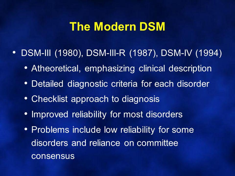 The Modern DSM DSM-III (1980), DSM-III-R (1987), DSM-IV (1994)