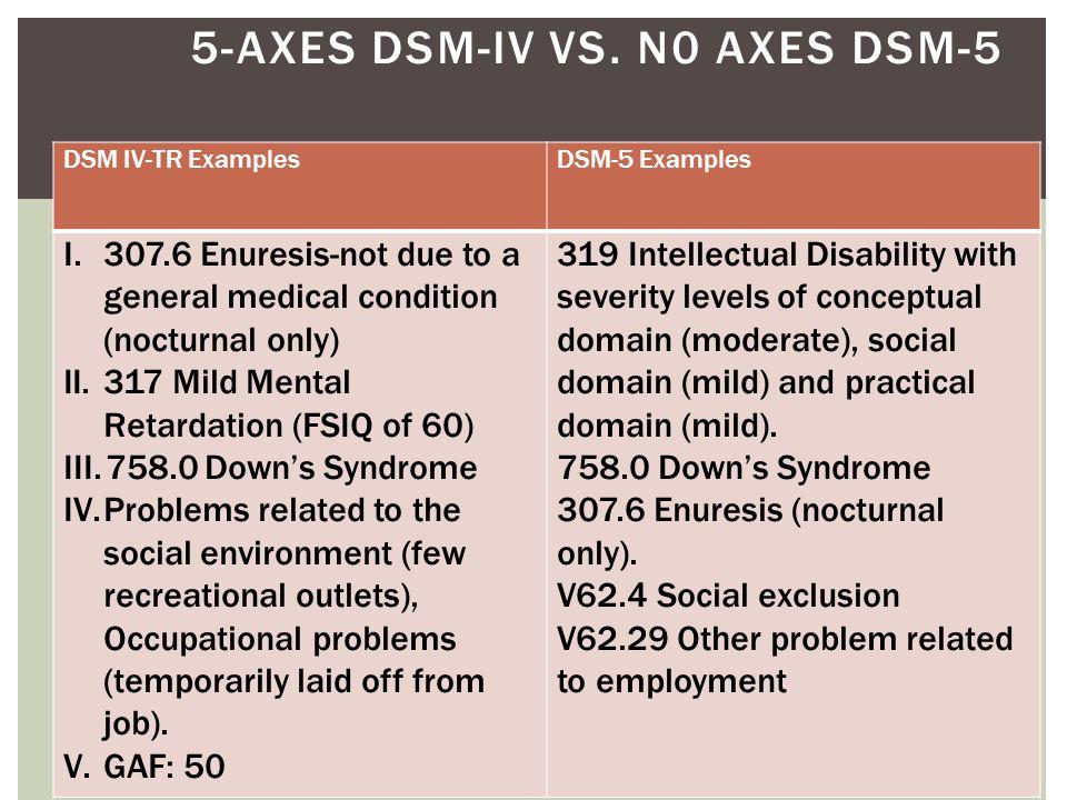 5- AXES DSM-IV VS. N0 AXES DSM-5