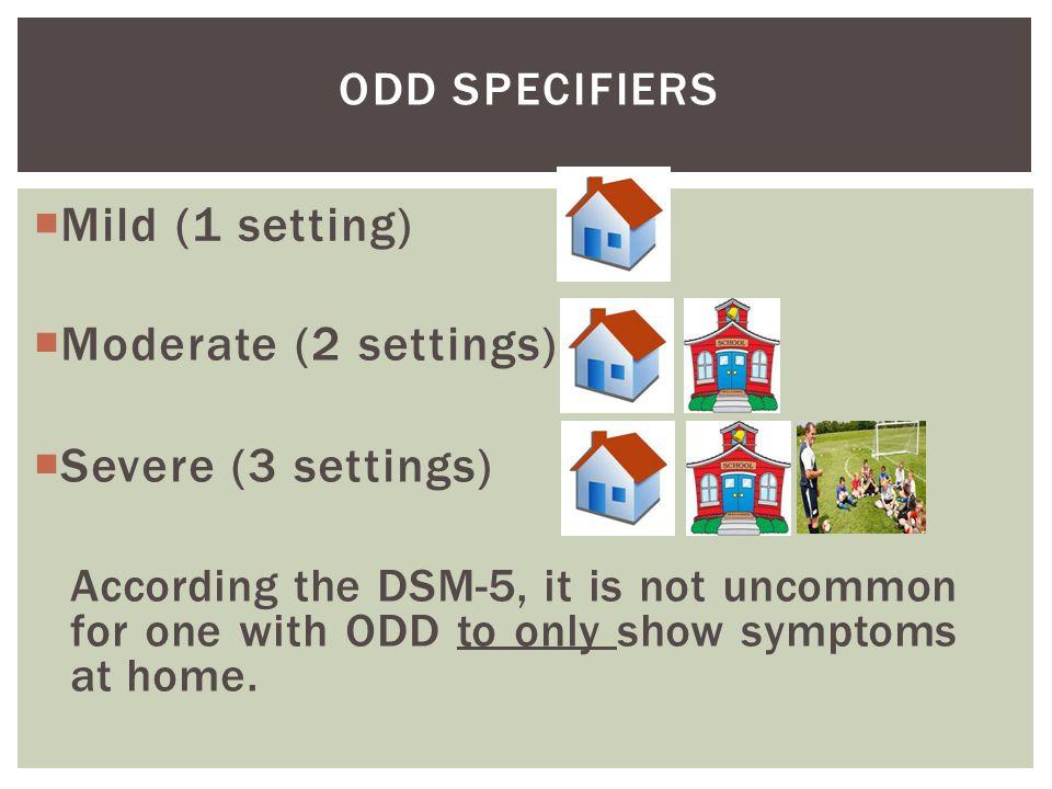 Mild (1 setting) Moderate (2 settings) Severe (3 settings)