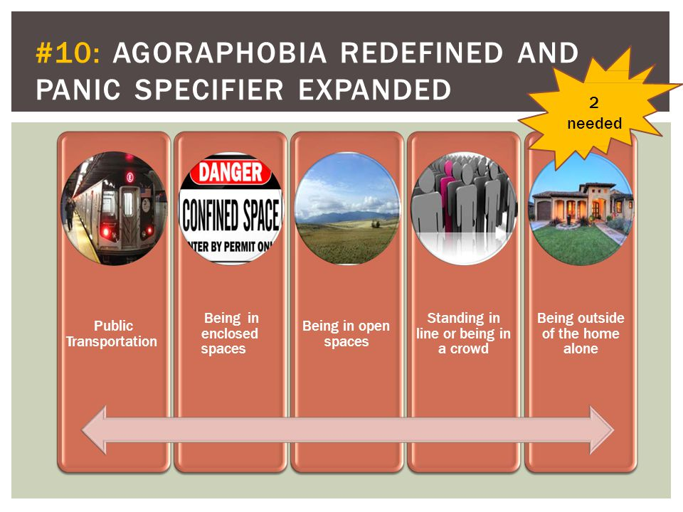#10: AGORAPHOBIA REDEFINED AND PANIC SPECIFIER EXPANDED