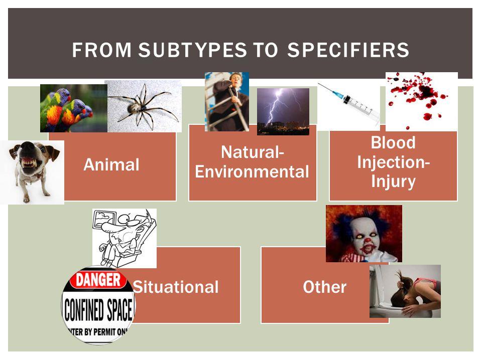 Blood Injection- Injury