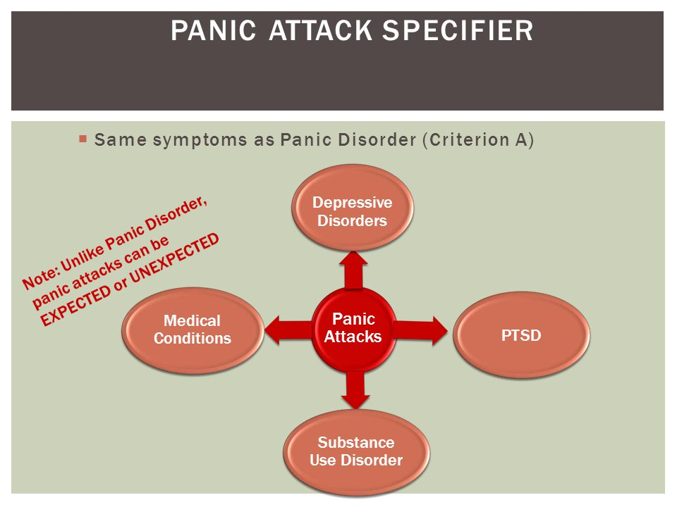 PANIC ATTACK SPECIFIER