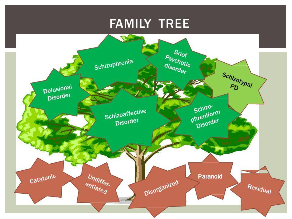 FAMILY TREE Paranoid