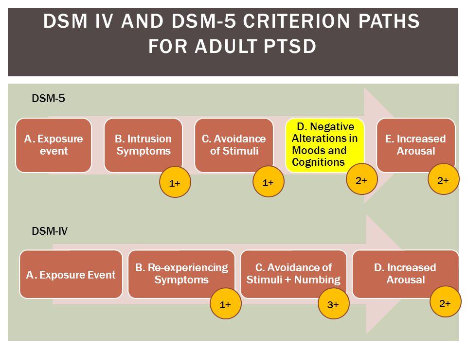 DSM IV AND DSM-5 CRITERION PATHS FOR ADULT PTSD