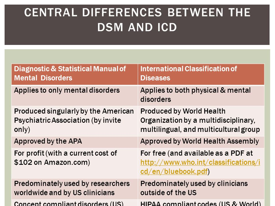 CENTRAL DIFFERENCES BETWEEN THE DSM AND ICD