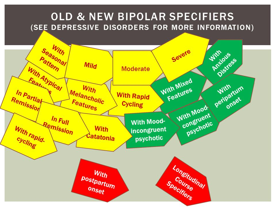 OLD & NEW BIPOLAR SPECIFIERS
