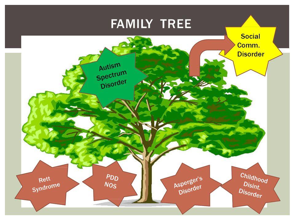 FAMILY TREE Social Comm. Disorder